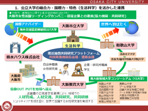 公立大学法人 大阪市立大学1