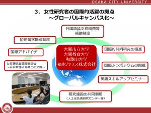 公立大学法人 大阪市立大学3